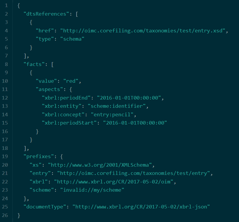 TNDP API development, part 3: OIM JSON and filing statistics
