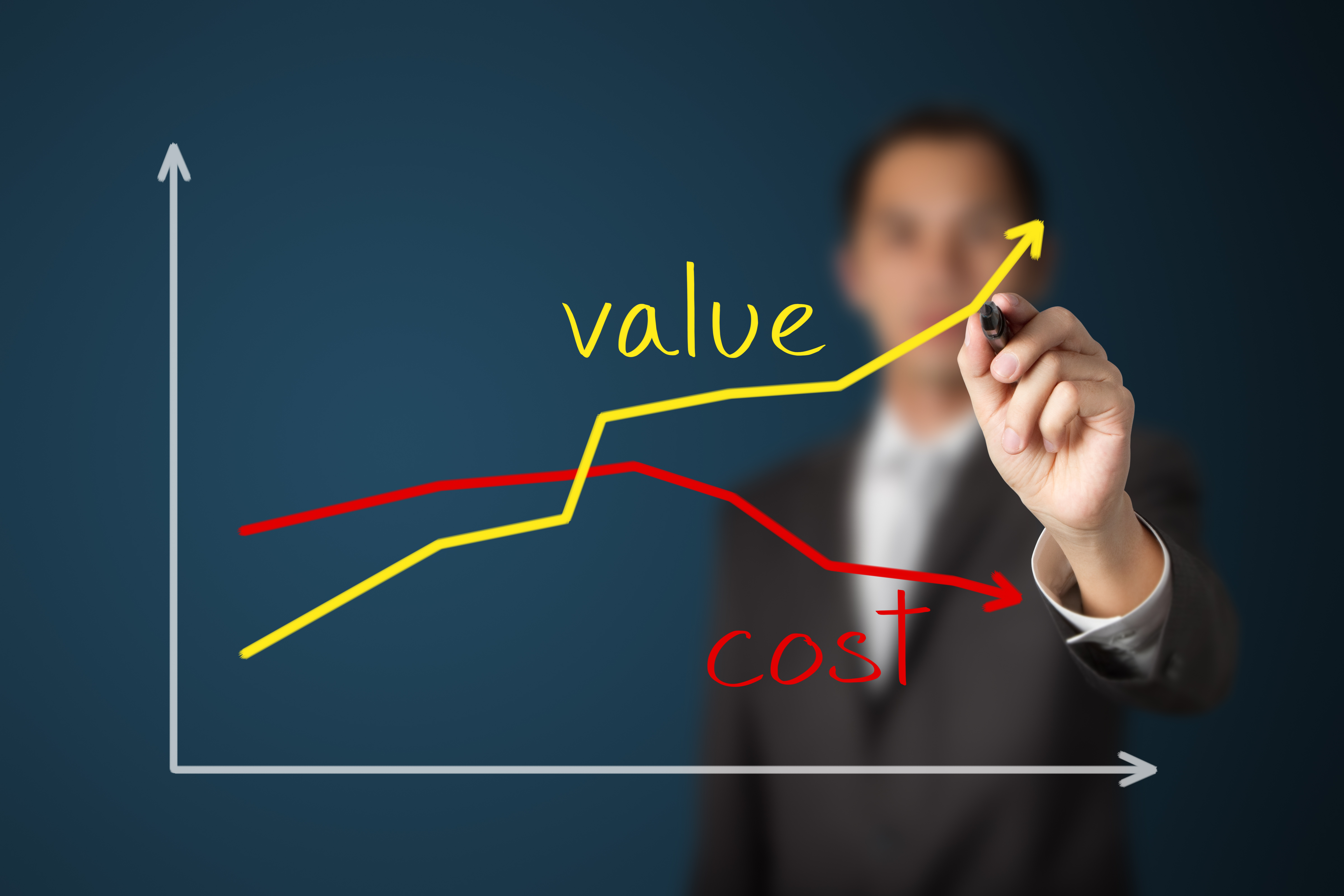 XBRL Data Collection: Increase Value and Reduce Cost at the Same Time!